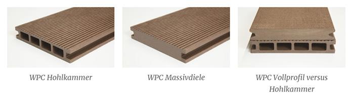 WPC Hohlkammer - WPC Massivdiele - WPC Vollprofil versus Hohlkammer